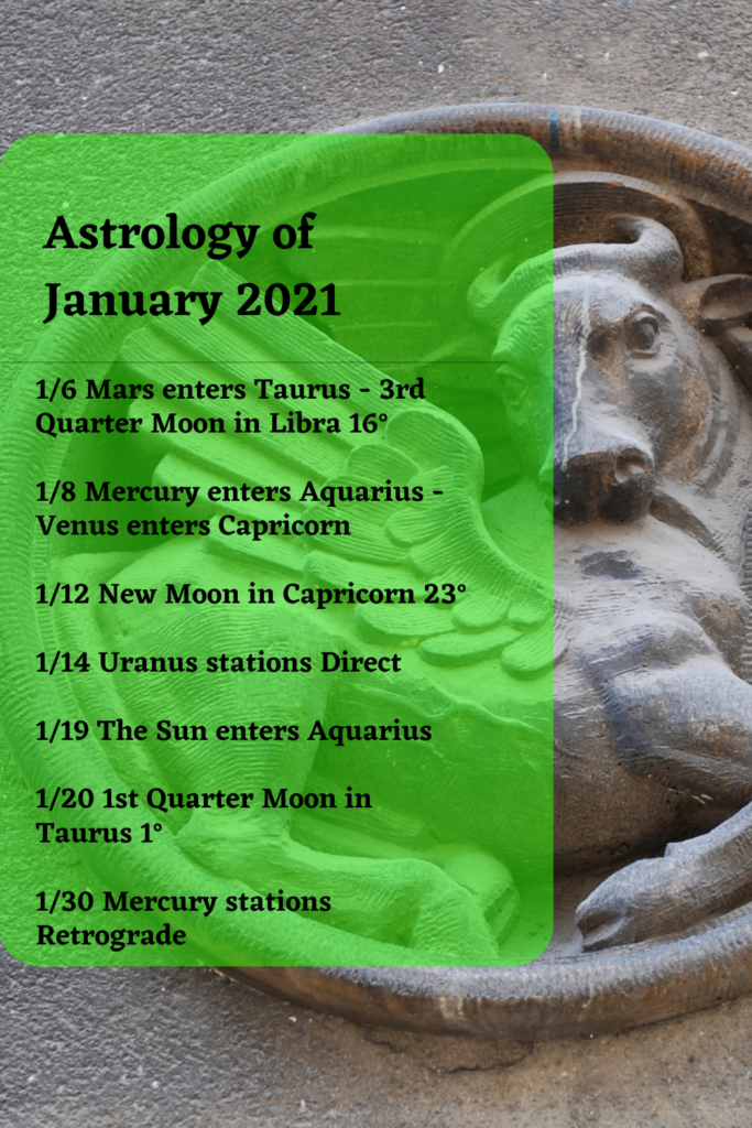 Astrology of January 2021